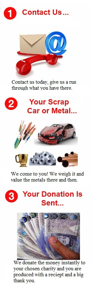 Scrap For Charity Bedfordshire